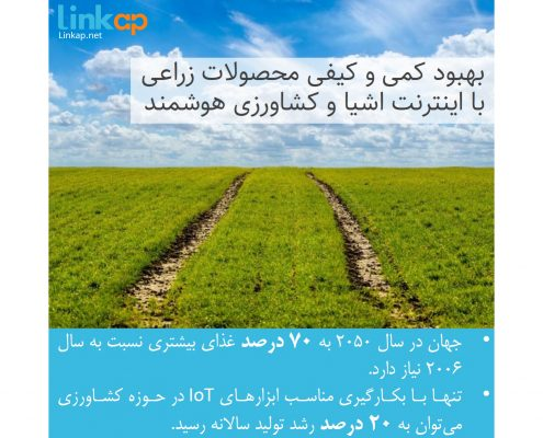 کشاورزی هومشند